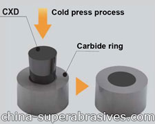 cold press diamond PCD wire drawing die